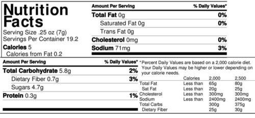 SSGR-Nutritional